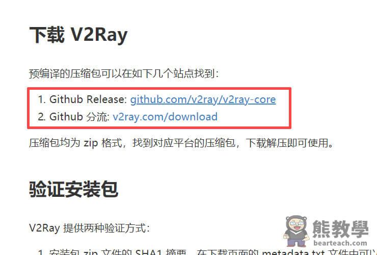 V2ray Wordpress