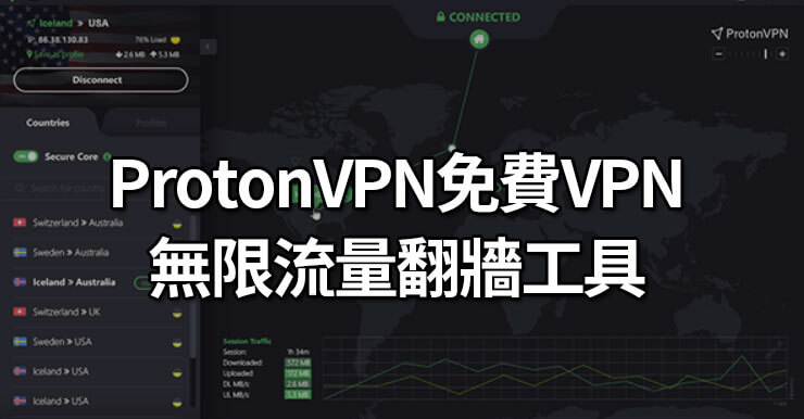 ProtonVPN免費VPN(瑞士開發),無限流量翻牆工具(PC/iOS/Android)
